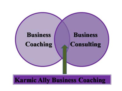 Venn diagram showing intersection of business coaching and consulting