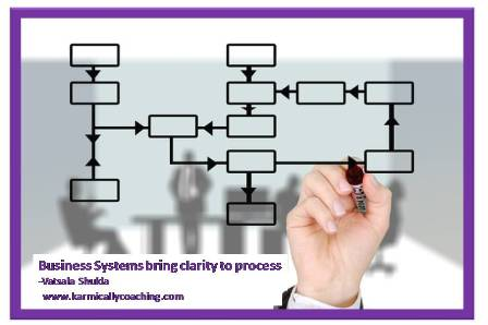 Business systems bring clarity to process - karmic ally coaching
