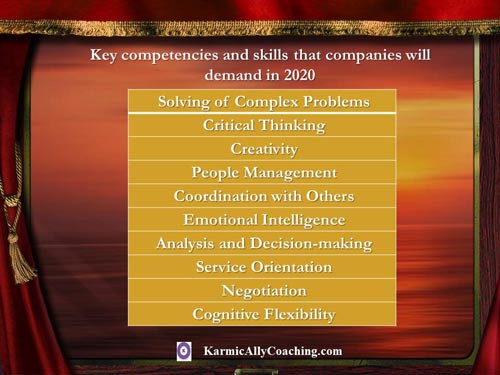 Skills and competencies professionals will require by 2020