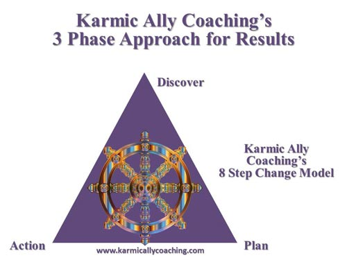 Karmic Ally Coaching's 3 Phase Approach for Results