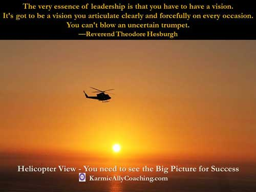 The essence of leadership - have a strategic helicopter view