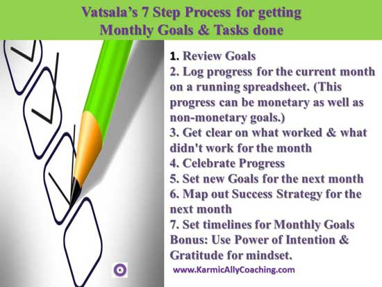 Vatsala's 7 step process for getting goals and tasks done